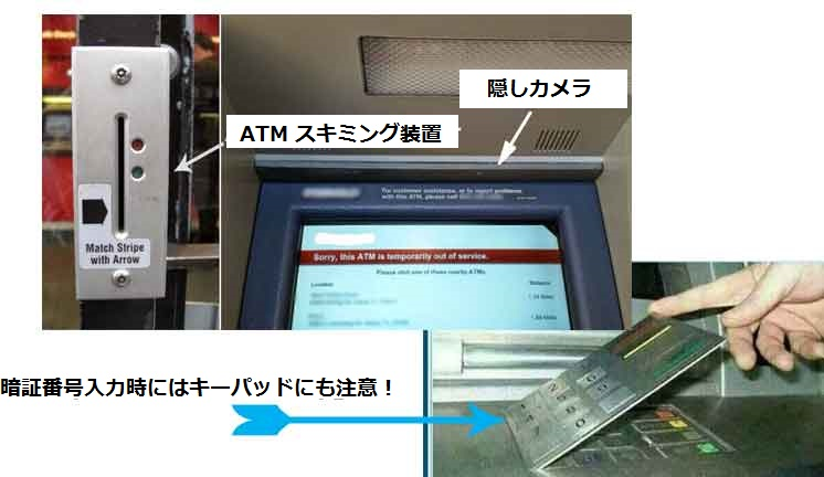 ATM-skimmer-devices