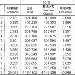 台湾への中国人旅客が激減の事実を統計で検証 政権交代前後の影響を比較