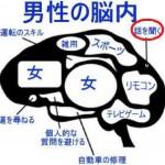 中国語学習入門期の方へ|中国語会話の発音の聞き取りメカニズム