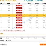 台湾の高速鉄道(高鉄)の利用方法
